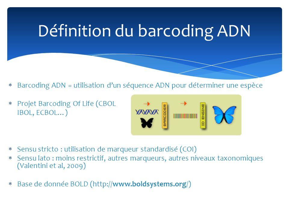 Définition du barcoding ADN