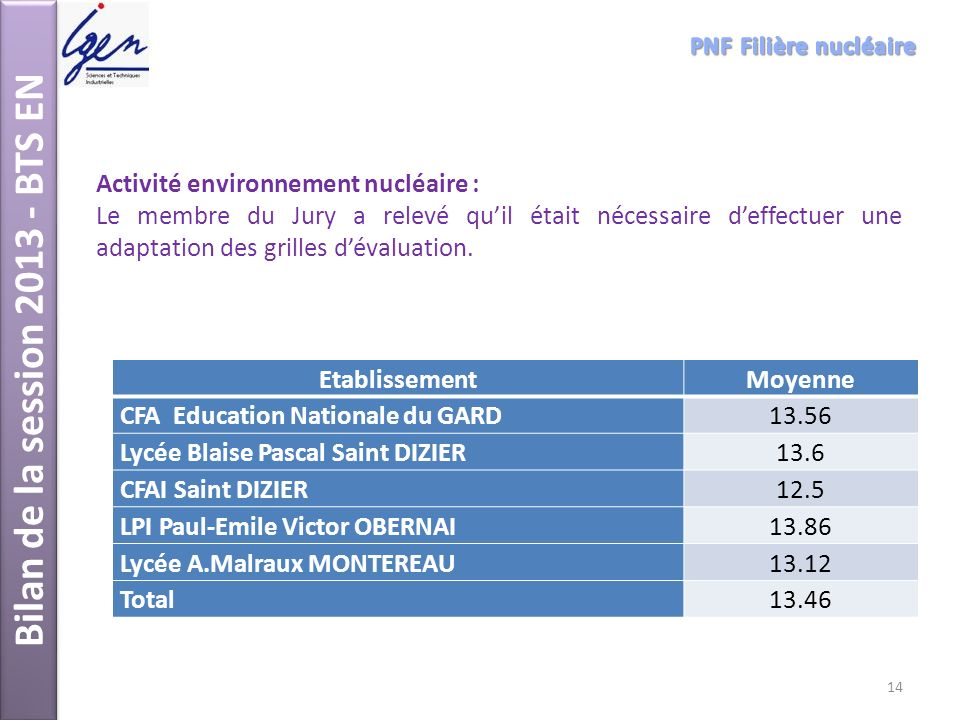 Plan national de formation filiere nucleaire ppt t l charger - Grille indiciaire cpe education nationale ...