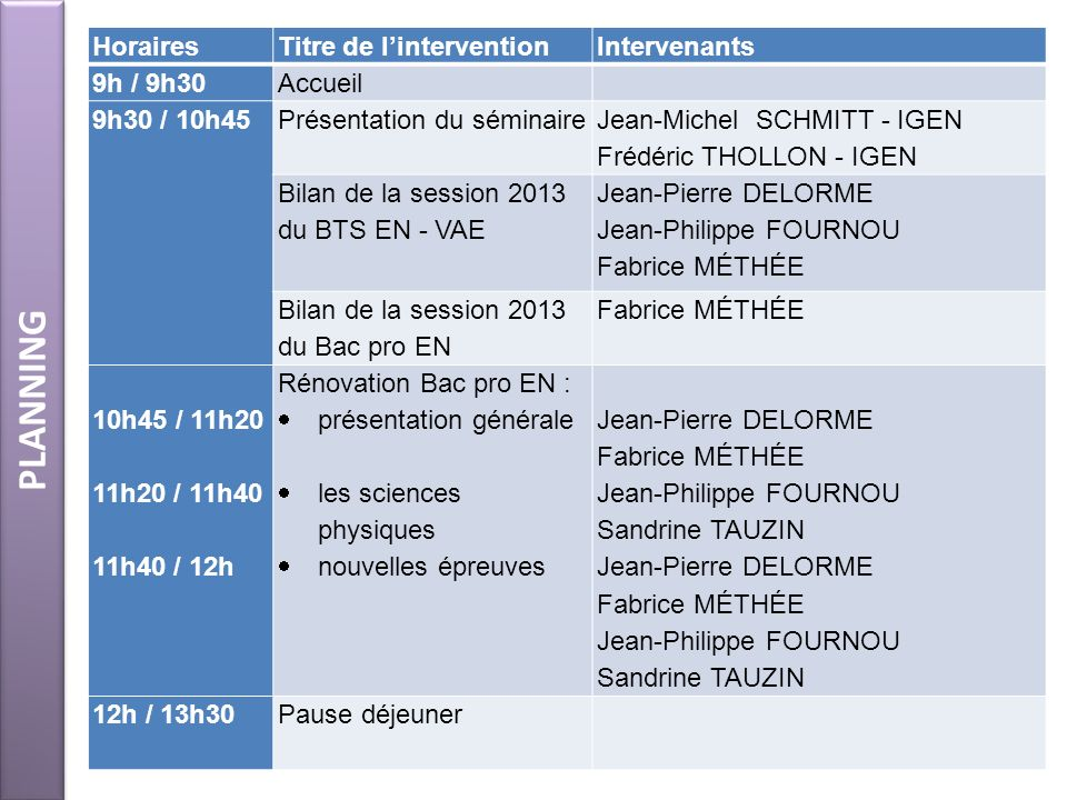 PLANNING Horaires Titre de l'intervention Intervenants 9h / 9h30