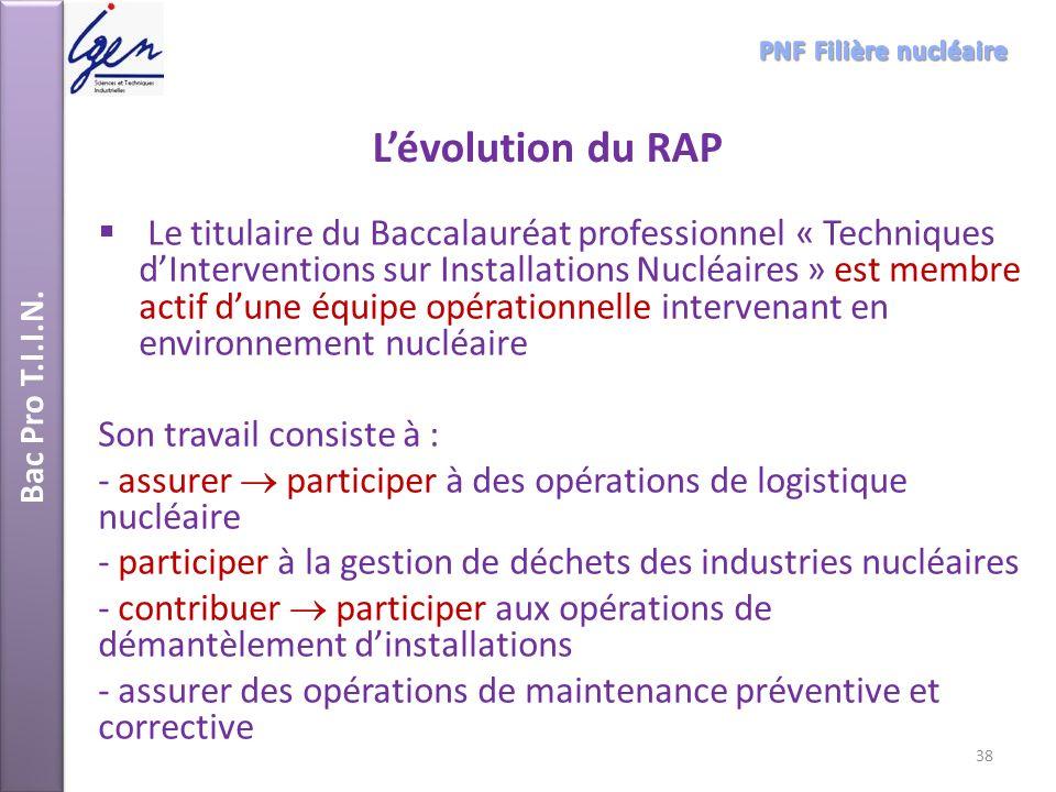 Bac Pro T.I.I.N. PNF Filière nucléaire. L'évolution du RAP.