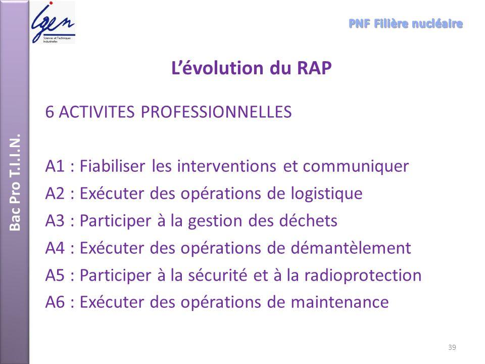 L'évolution du RAP 6 ACTIVITES PROFESSIONNELLES
