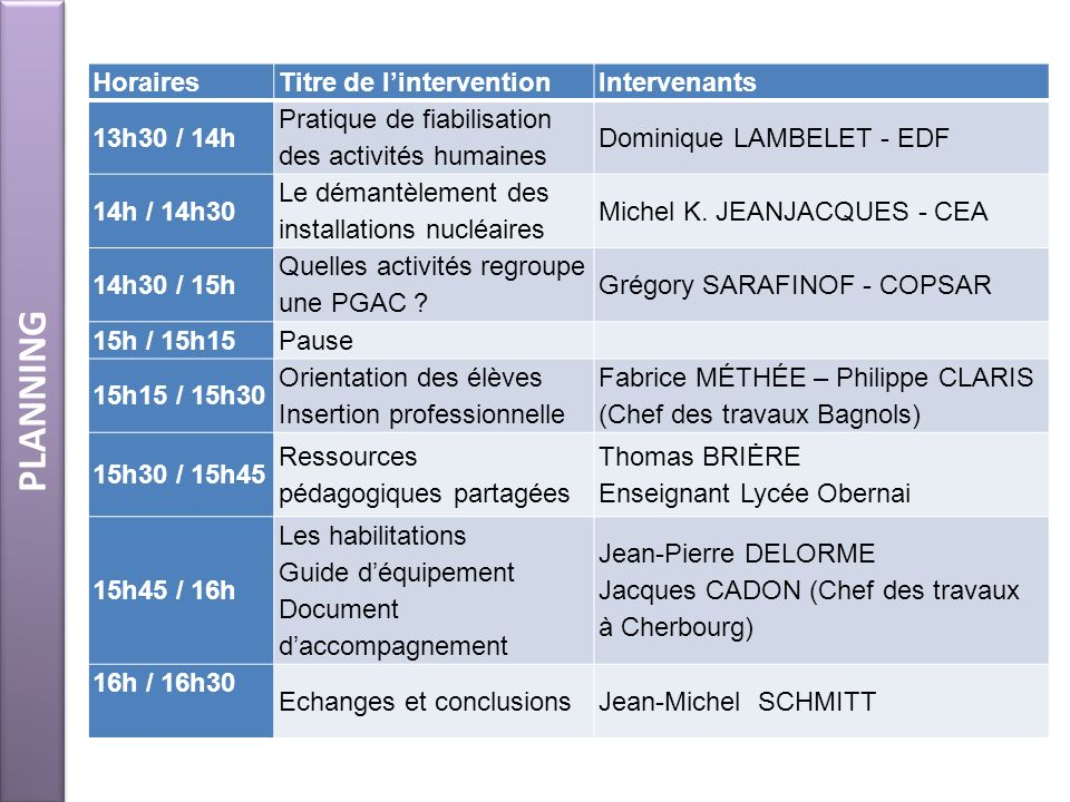 PLANNING Horaires Titre de l'intervention Intervenants 13h30 / 14h