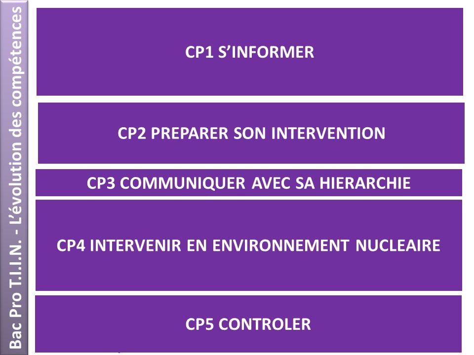 Bac Pro T.I.I.N. - L'évolution des compétences CP1 S'INFORMER