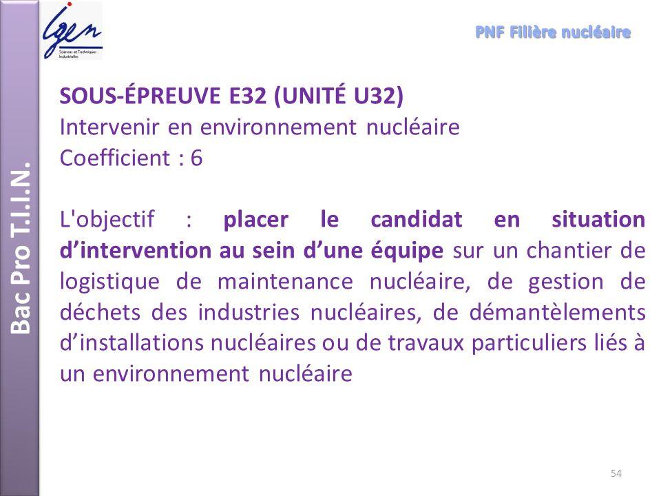 Bac Pro T.I.I.N. SOUS-ÉPREUVE E32 (UNITÉ U32)