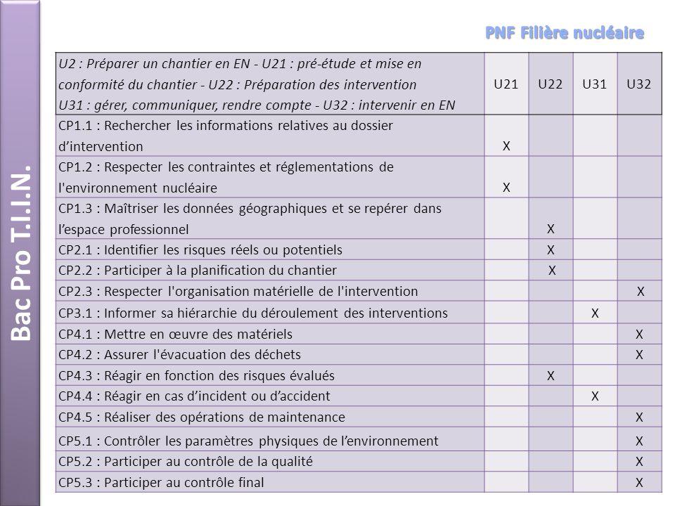 Bac Pro T.I.I.N. PNF Filière nucléaire