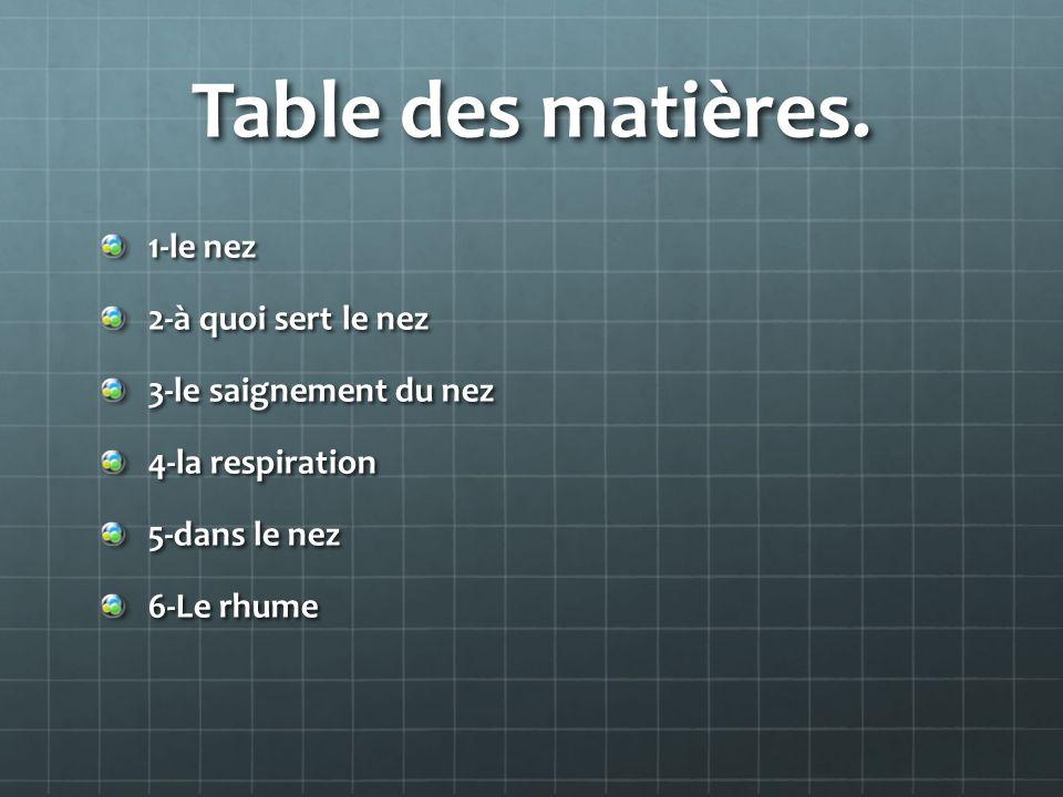 Table des matières. 1-le nez 2-à quoi sert le nez