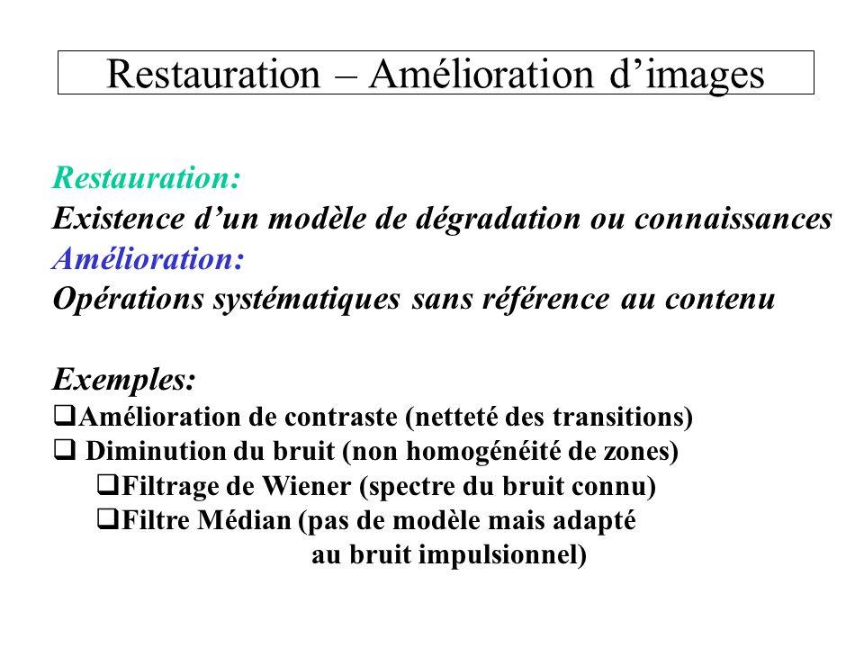 Restauration – Amélioration d'images