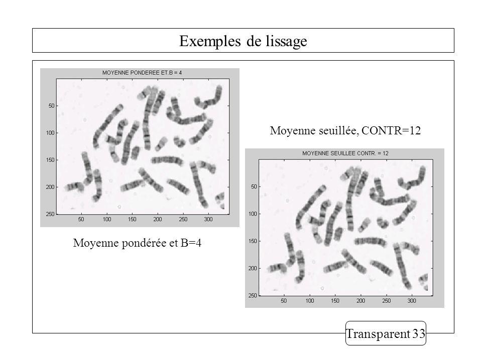 Exemples de lissage Transparent 33 Moyenne seuillée, CONTR=12