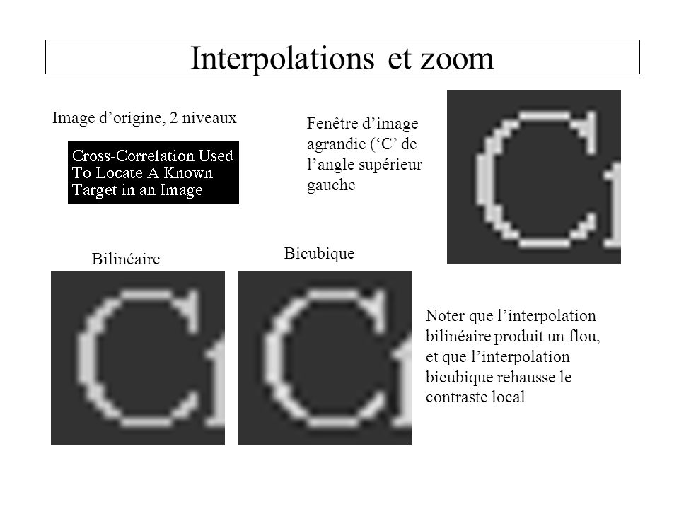 Interpolations et zoom