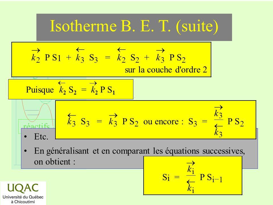 Isotherme B. E. T. (suite) ® k P S 1 + ¬ = sur la couche d ordre 2