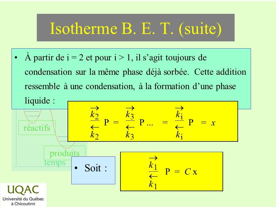 Isotherme B. E. T. (suite) Soit :