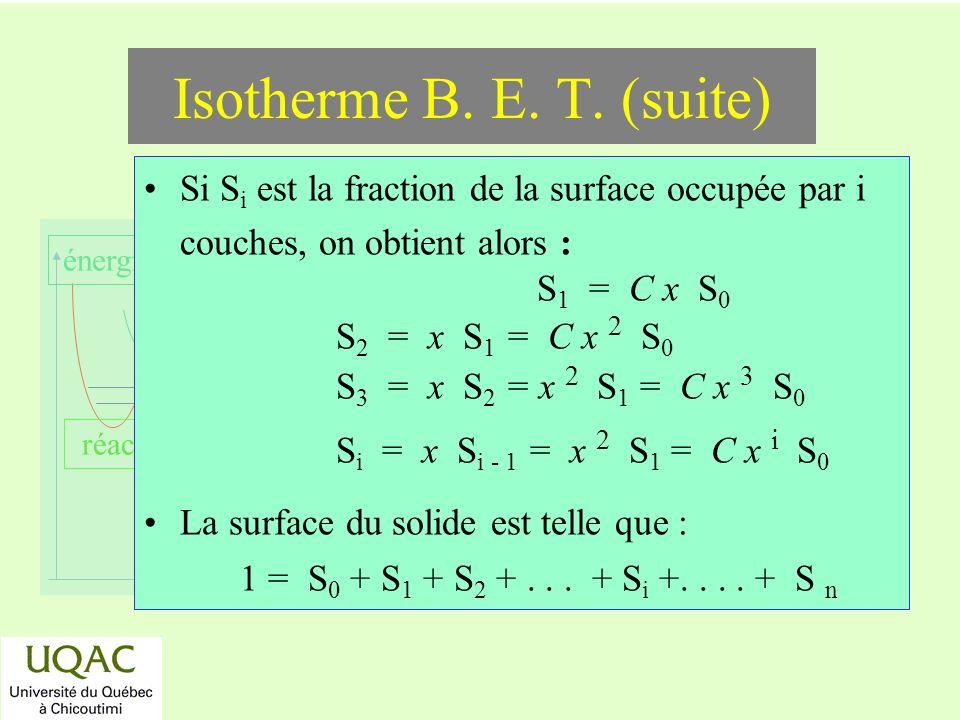 Isotherme B. E. T. (suite) Si Si est la fraction de la surface occupée par i couches, on obtient alors :