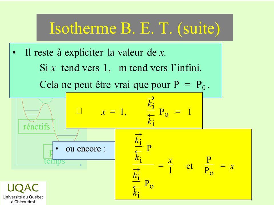 Isotherme B. E. T. (suite) Il reste à expliciter la valeur de x. Si x tend vers 1, m tend vers l'infini.
