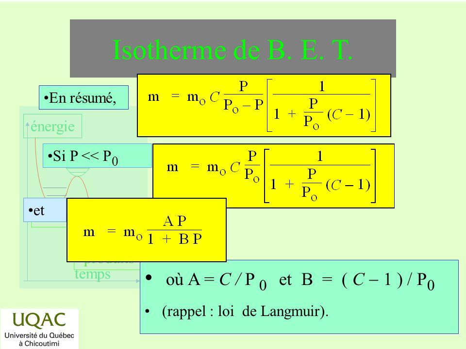 Isotherme de B. E. T. où A = C / P 0 et B = ( C - 1 ) / P0 En résumé,