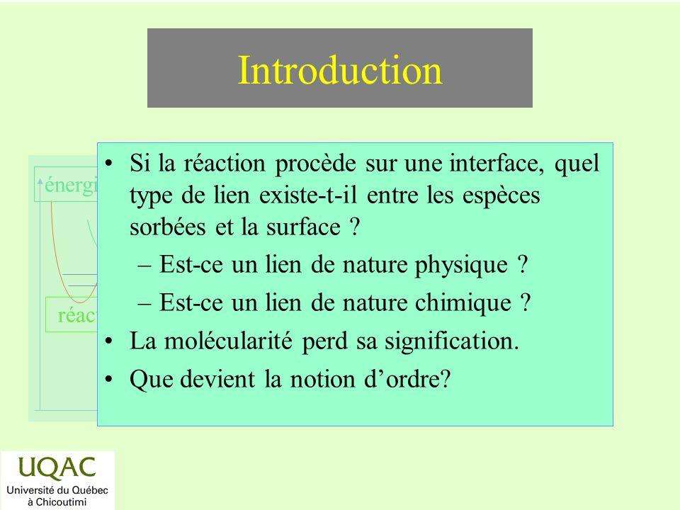 Introduction Si la réaction procède sur une interface, quel type de lien existe-t-il entre les espèces sorbées et la surface