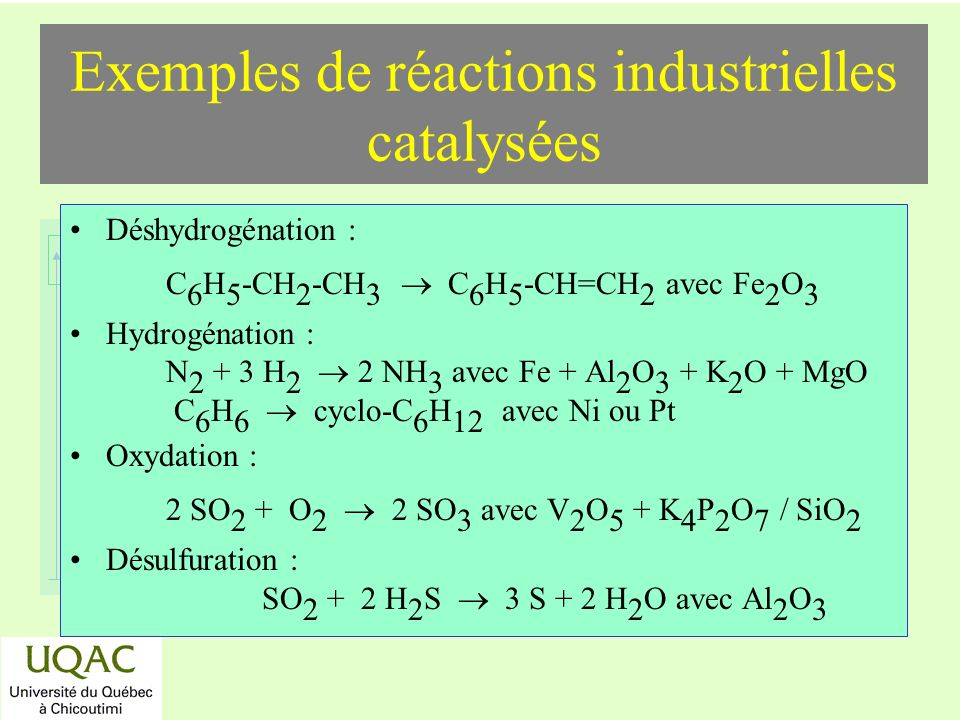 Exemples de réactions industrielles catalysées
