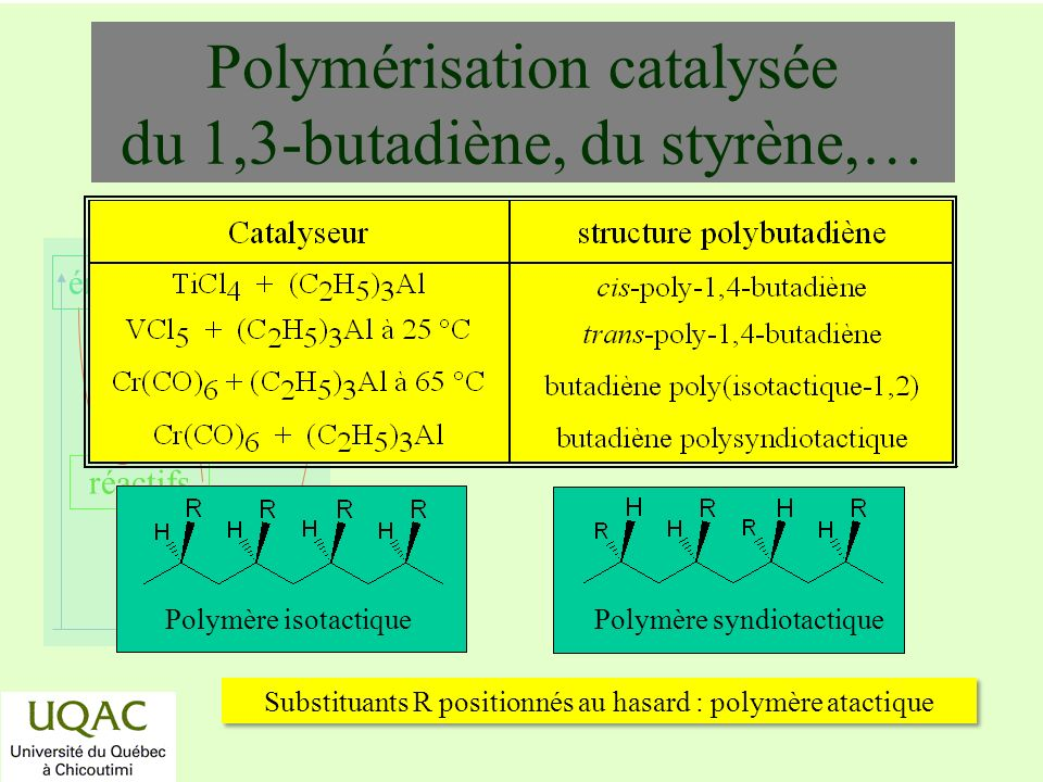 Polymérisation catalysée du 1,3-butadiène, du styrène,…