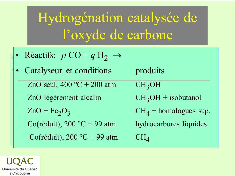Hydrogénation catalysée de l'oxyde de carbone