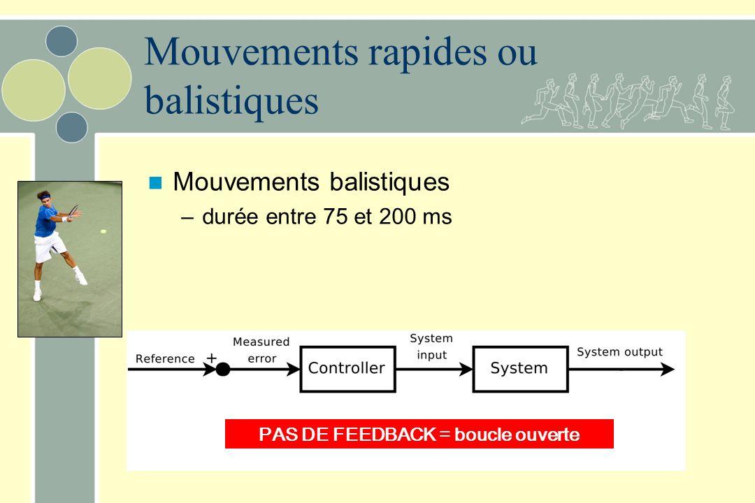 Mouvements rapides ou balistiques