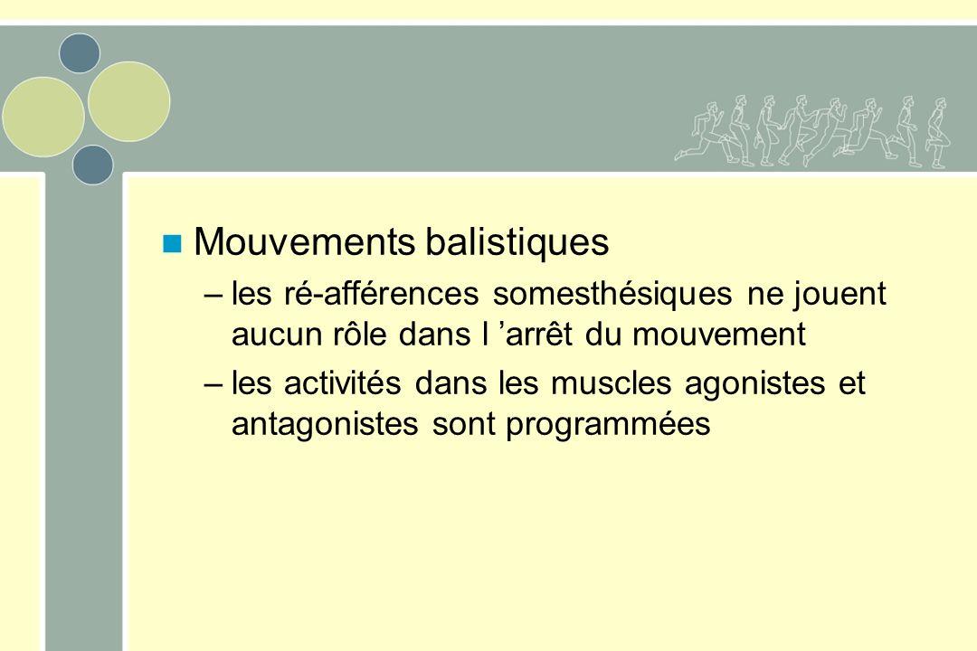 Mouvements balistiques