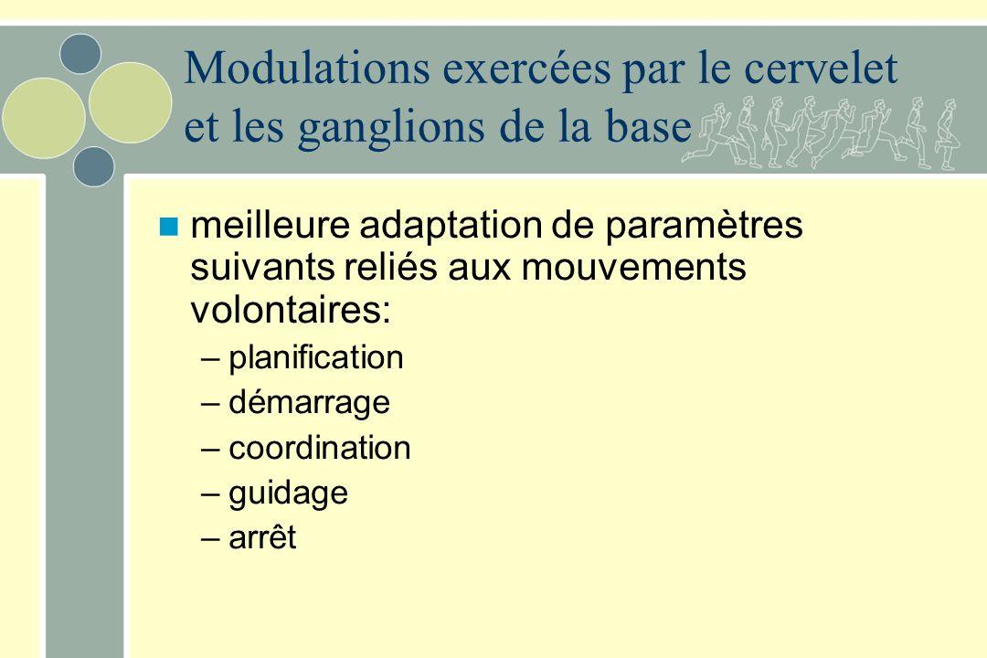 Modulations exercées par le cervelet et les ganglions de la base