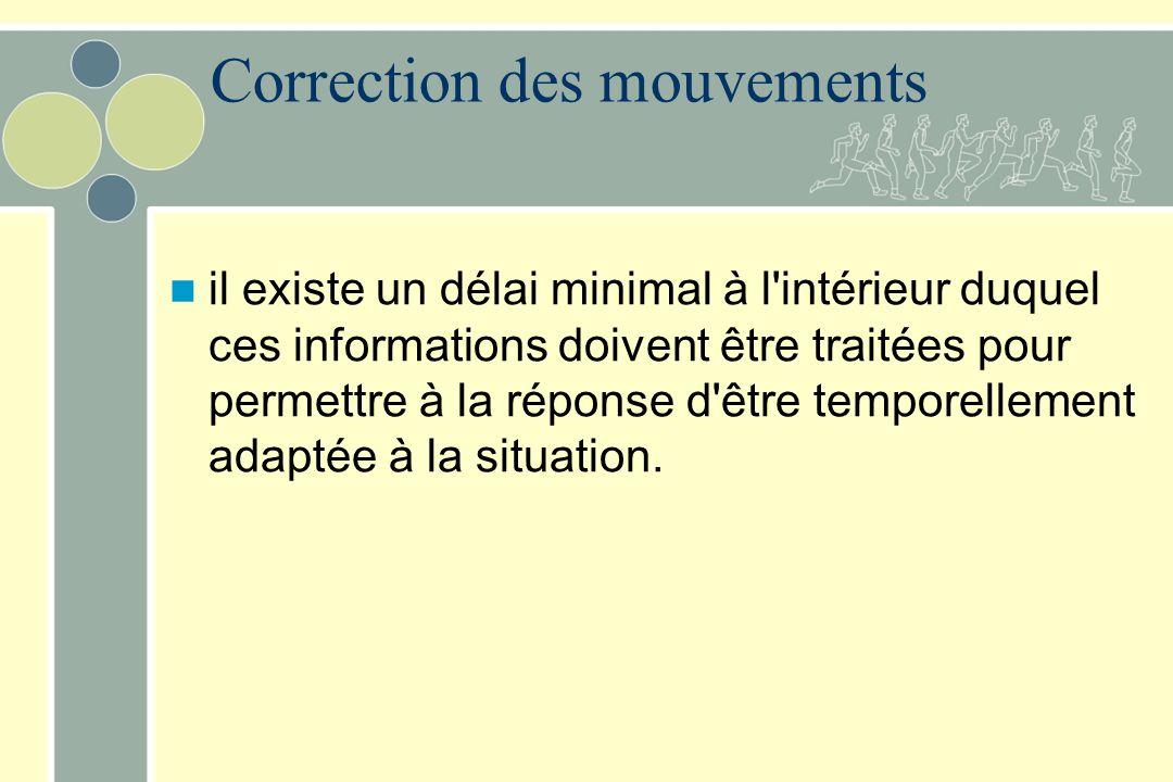 Correction des mouvements