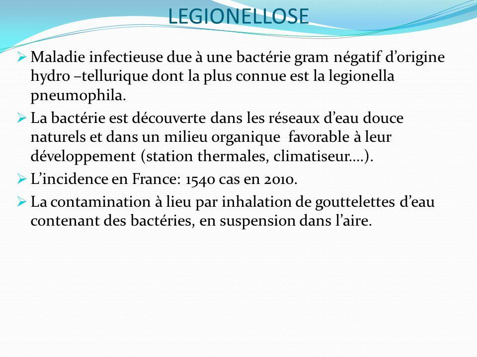 LEGIONELLOSE Maladie infectieuse due à une bactérie gram négatif d'origine hydro –tellurique dont la plus connue est la legionella pneumophila.