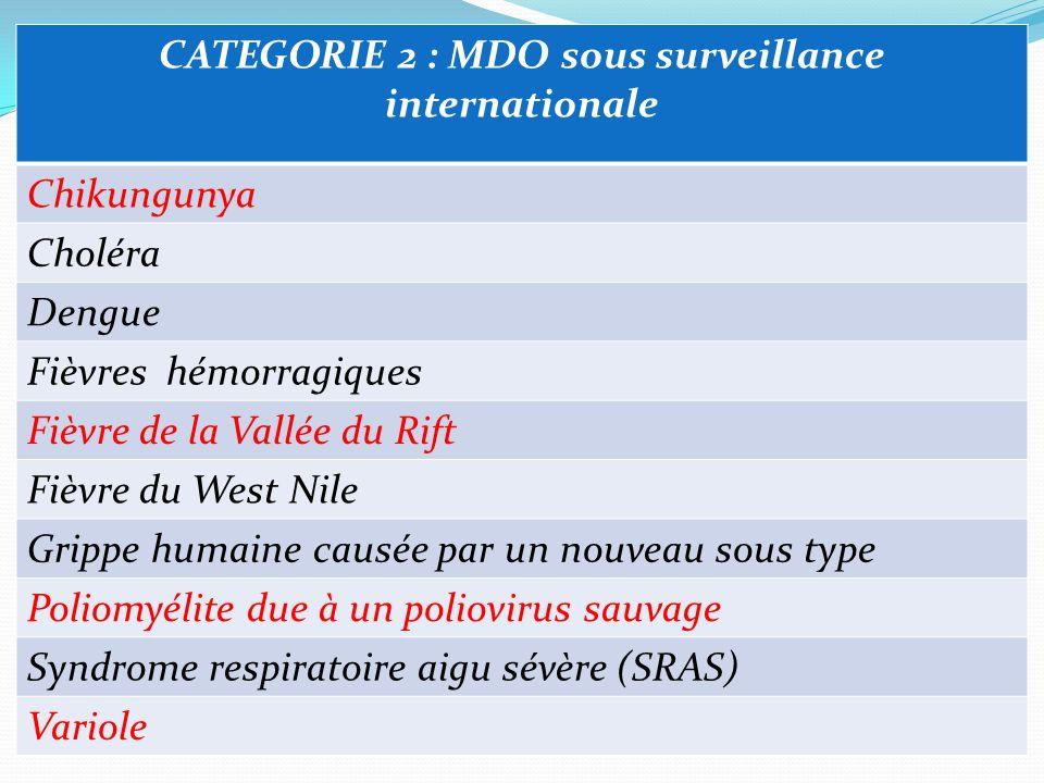 CATEGORIE 2 : MDO sous surveillance internationale