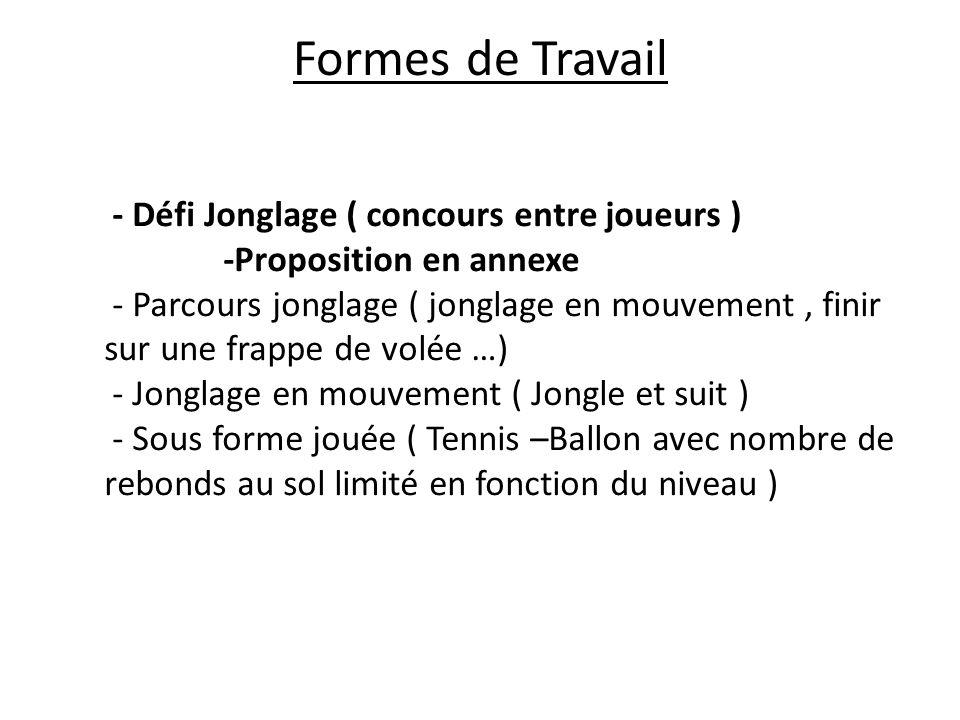 Formes de Travail - Défi Jonglage ( concours entre joueurs )