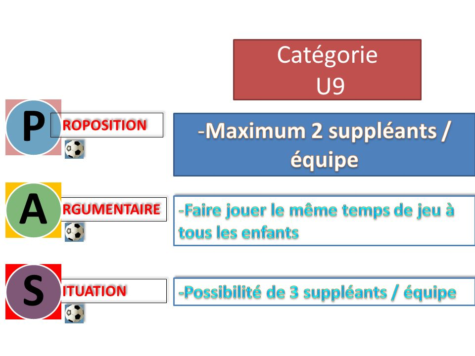 Maximum 2 suppléants / équipe