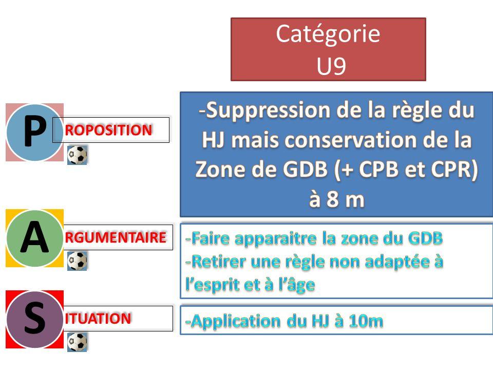 Catégorie U9 Suppression de la règle du HJ mais conservation de la Zone de GDB (+ CPB et CPR) à 8 m.