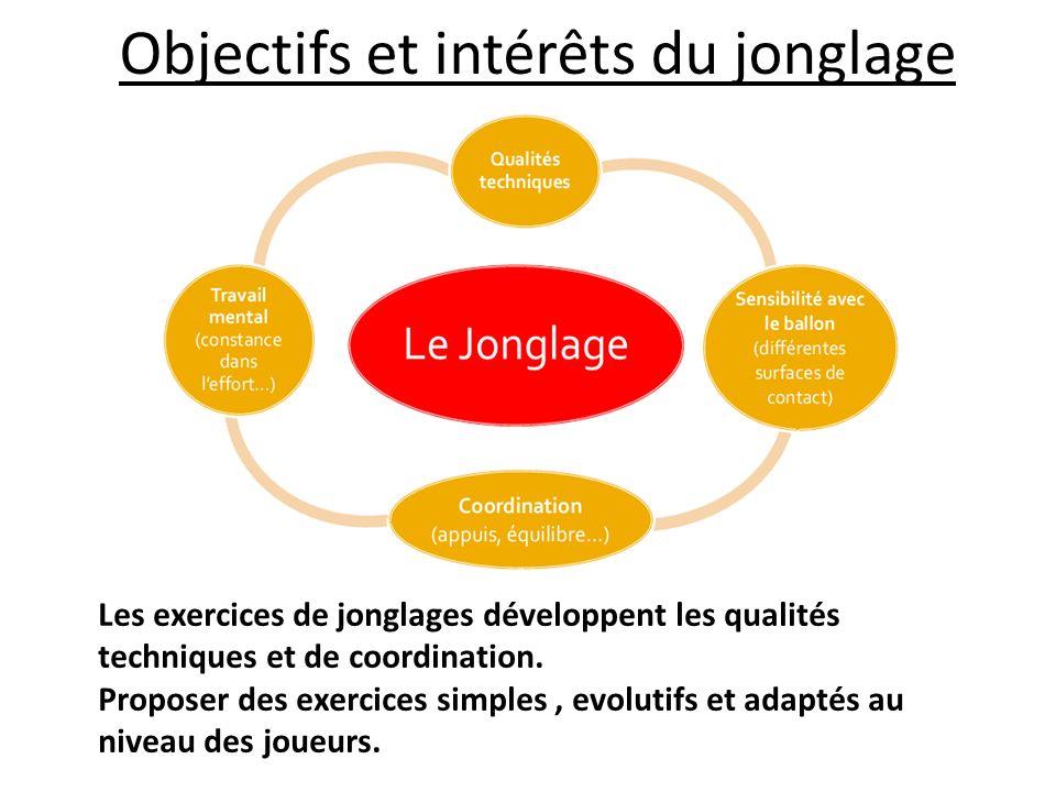 Objectifs et intérêts du jonglage