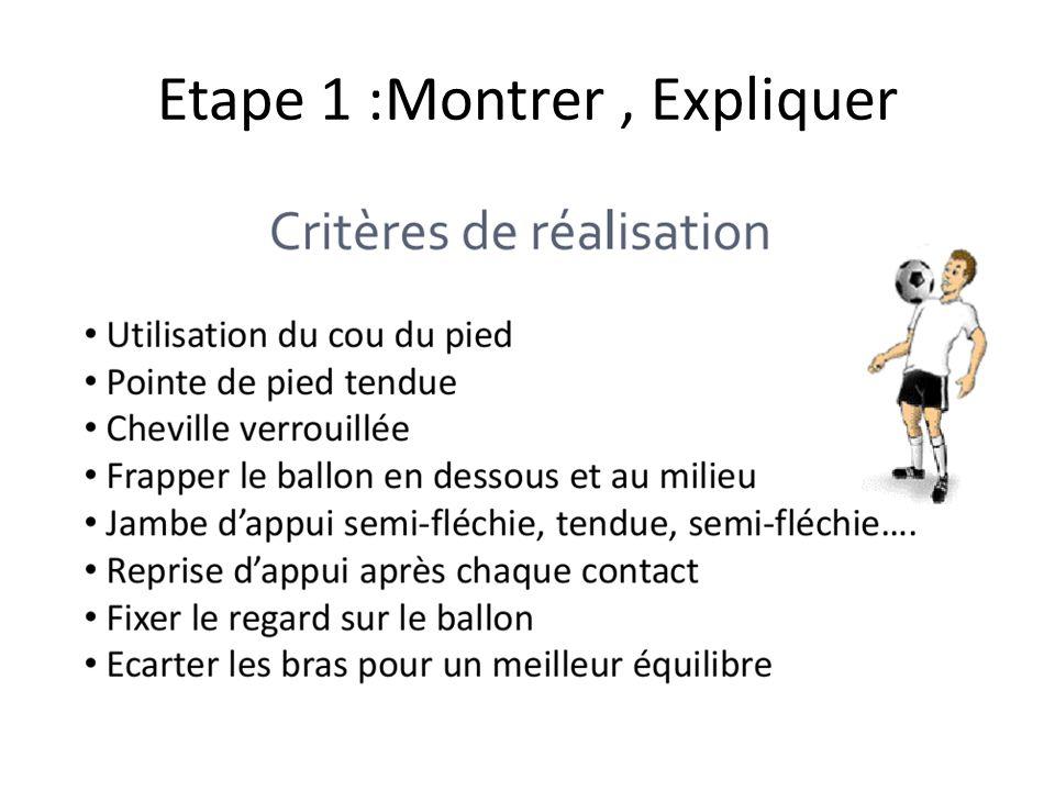 Etape 1 :Montrer , Expliquer