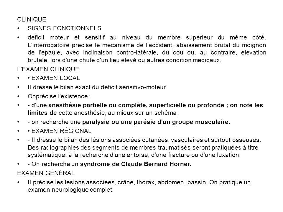 CLINIQUE SIGNES FONCTIONNELS.
