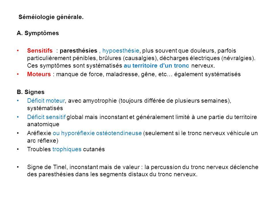 Séméiologie générale. A. Symptômes.
