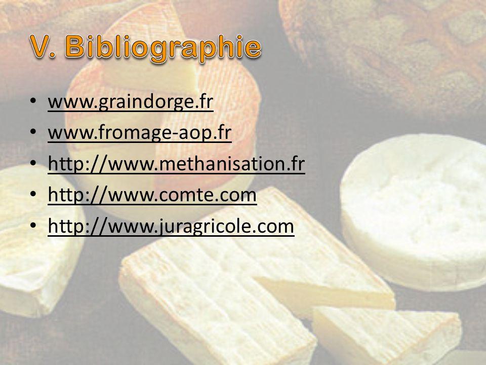 V. Bibliographie www.graindorge.fr www.fromage-aop.fr