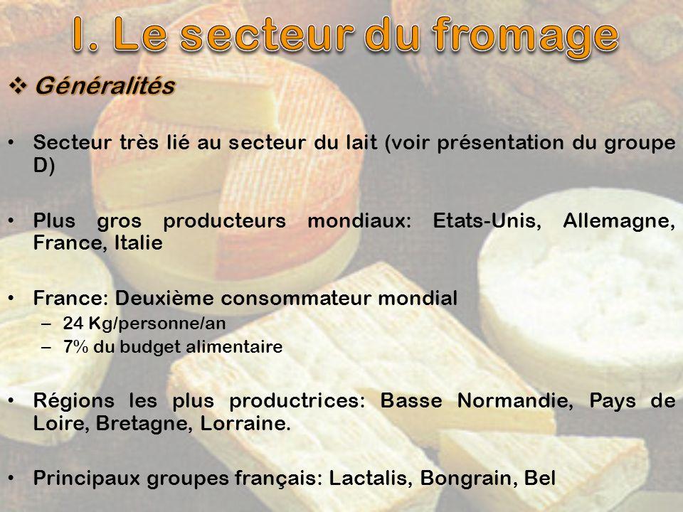 I. Le secteur du fromage Généralités