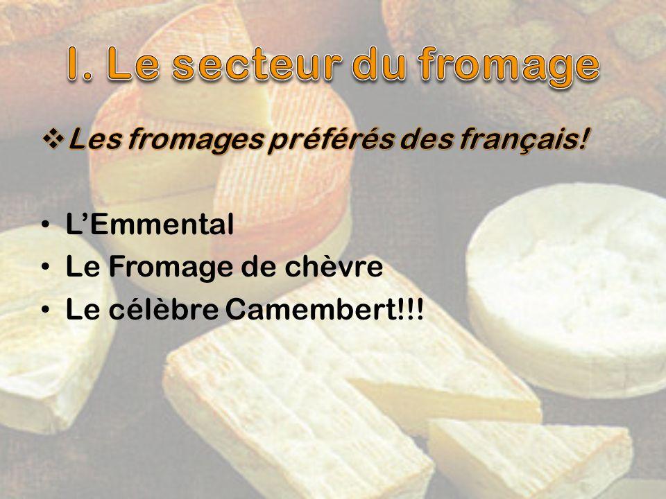 I. Le secteur du fromage Les fromages préférés des français!