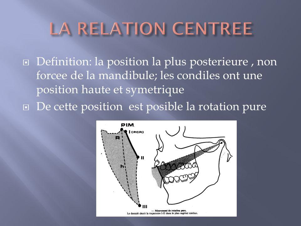 LA RELATION CENTREE Definition: la position la plus posterieure , non forcee de la mandibule; les condiles ont une position haute et symetrique.