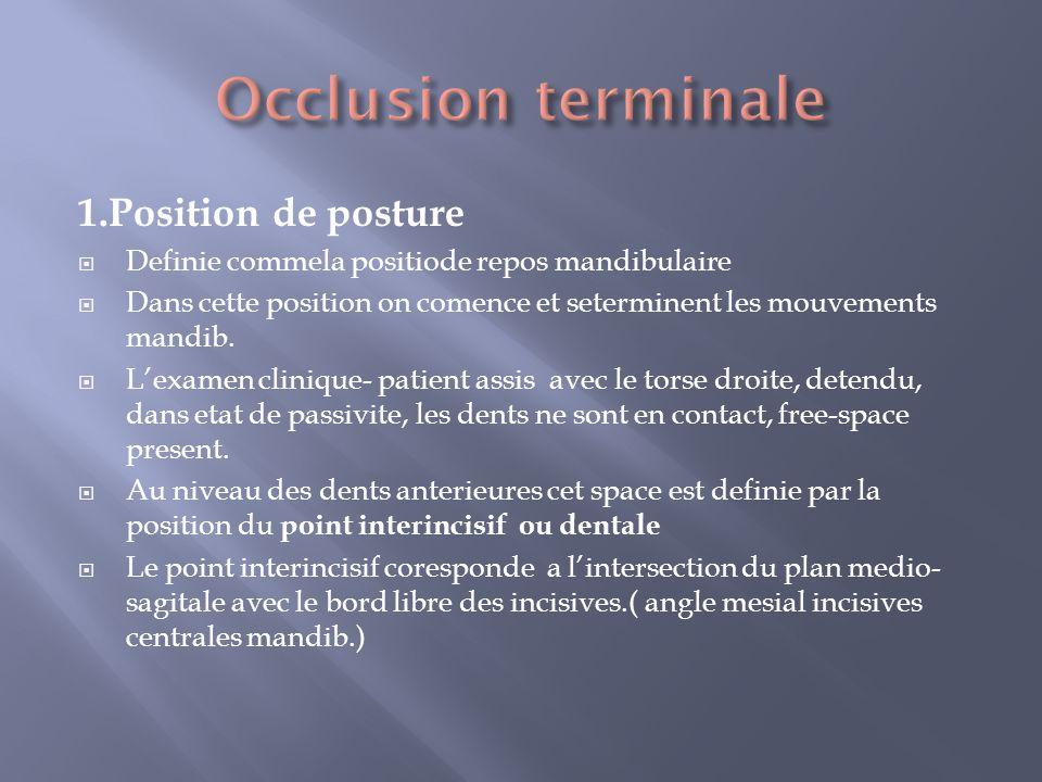 Occlusion terminale 1.Position de posture