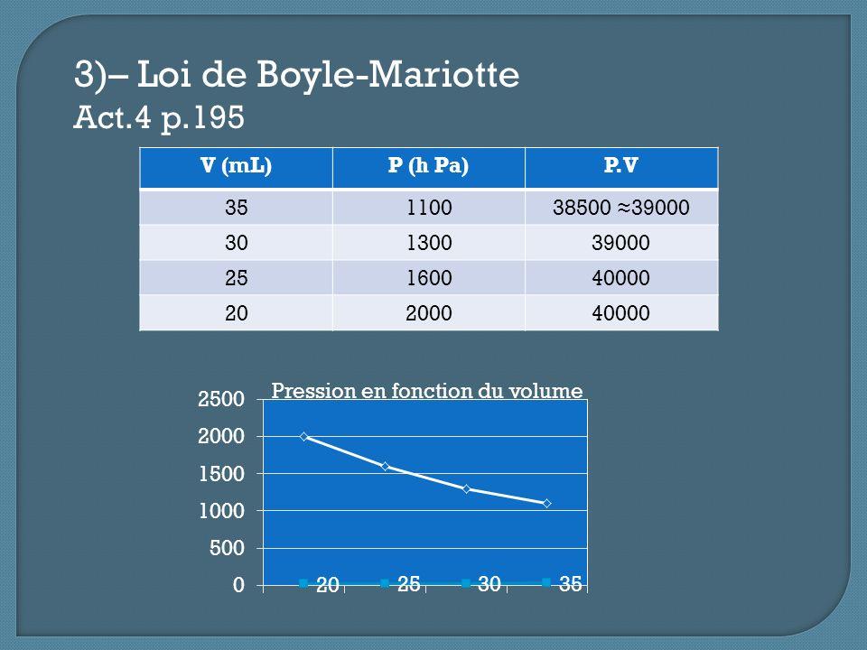 3)– Loi de Boyle-Mariotte