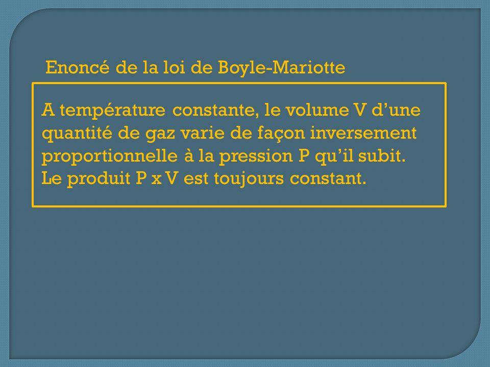 Enoncé de la loi de Boyle-Mariotte