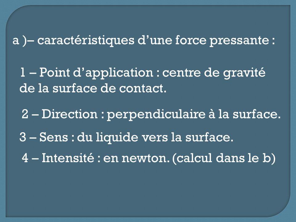 a )– caractéristiques d'une force pressante :