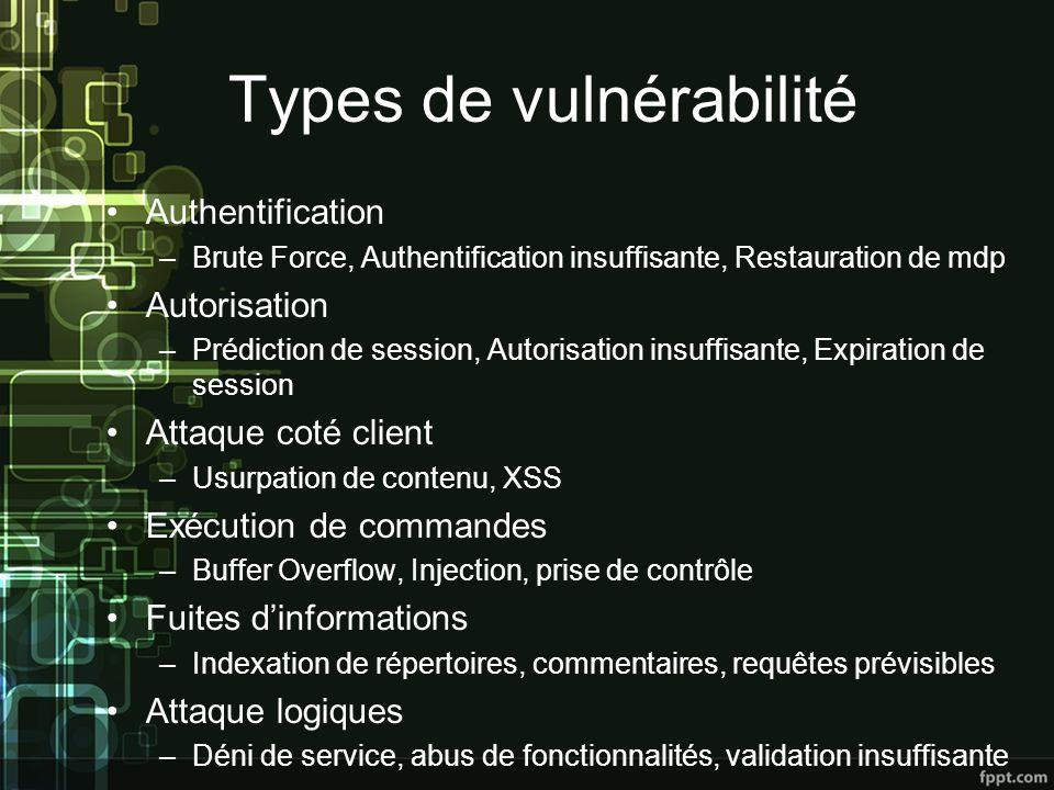 Types de vulnérabilité