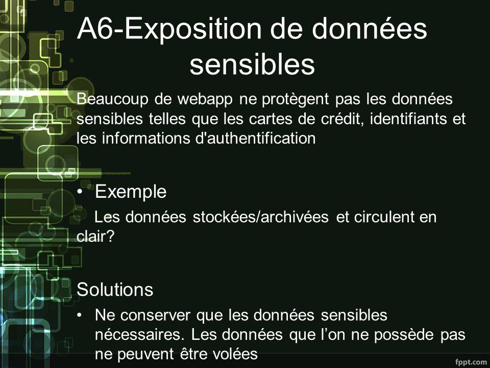 A6-Exposition de données sensibles