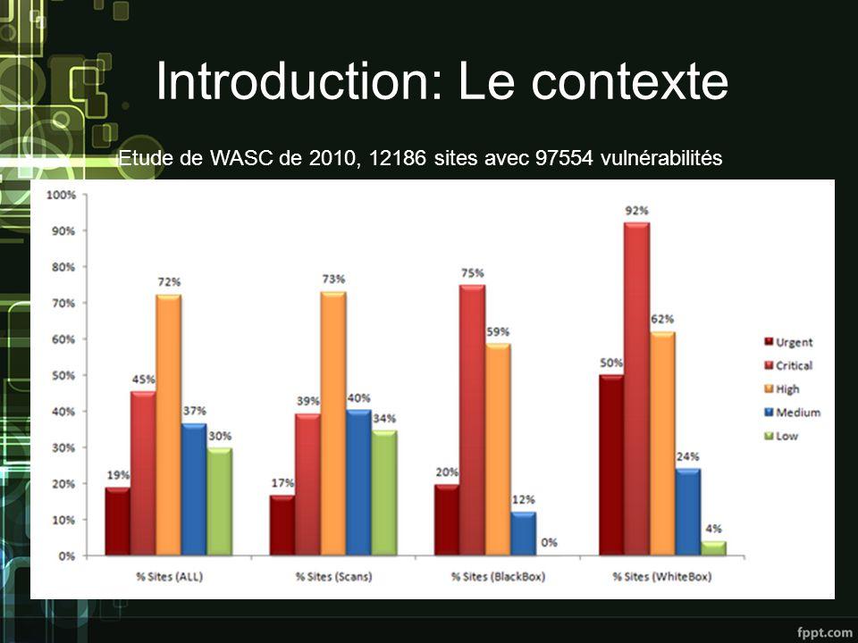Introduction: Le contexte