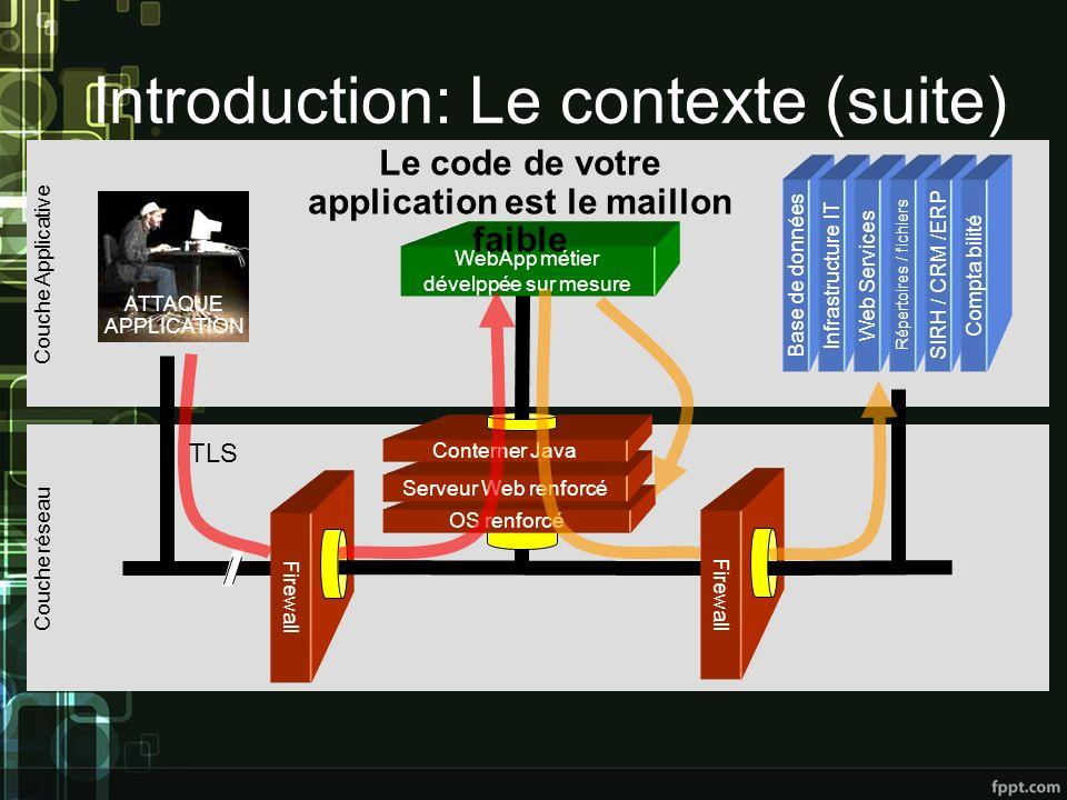 Introduction: Le contexte (suite)