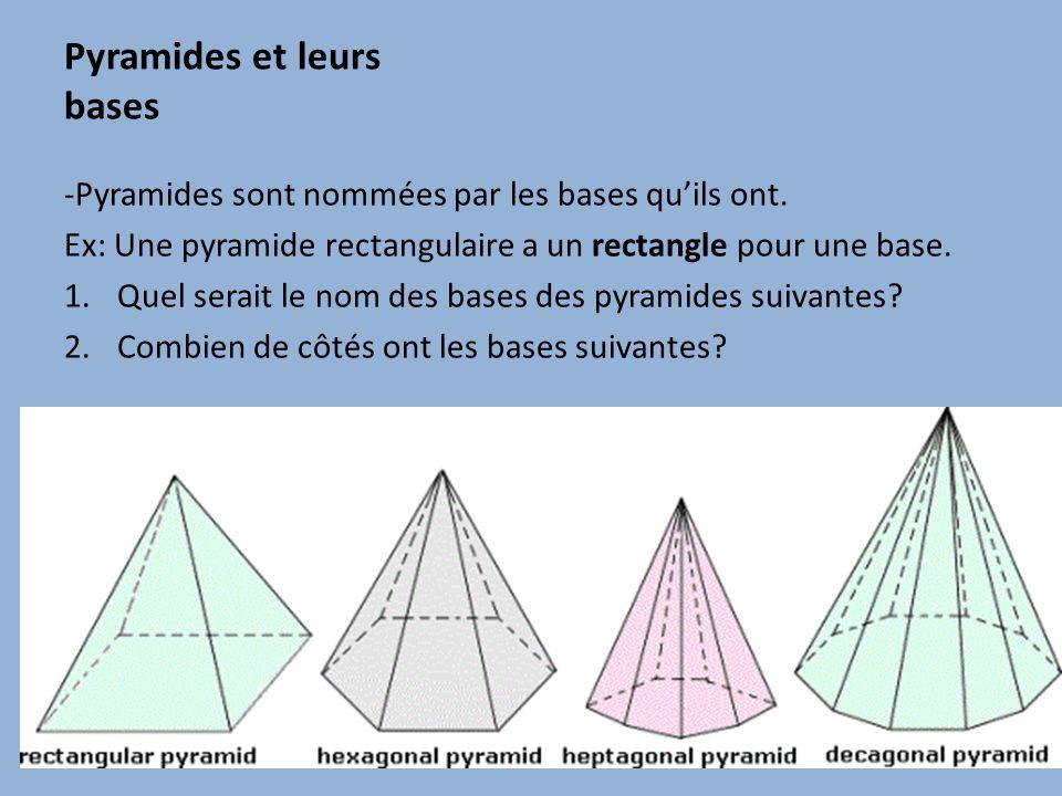 Pyramides et leurs bases