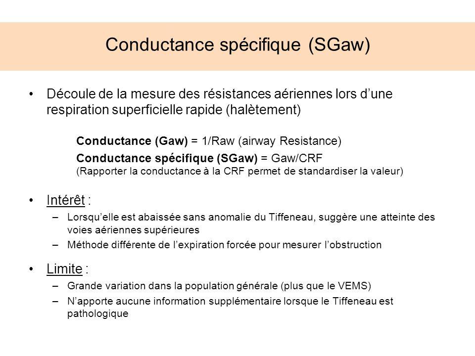 Conductance spécifique (SGaw)