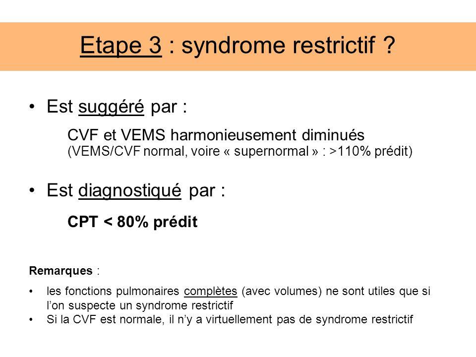 Etape 3 : syndrome restrictif